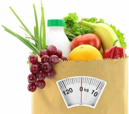 Günlük Kalori Hesabı